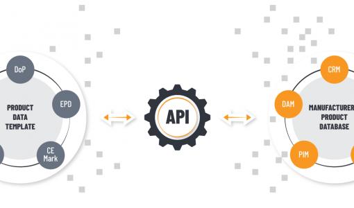 مجموعه ای از زیرروال ها (Subroutine)، تعاریف، پروتکل ها و ابزار ها به منظور ساخت یک نرم افزار کاربردی می باشد.