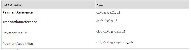 وب سرویس توزیع شارژ الکترونیکی2